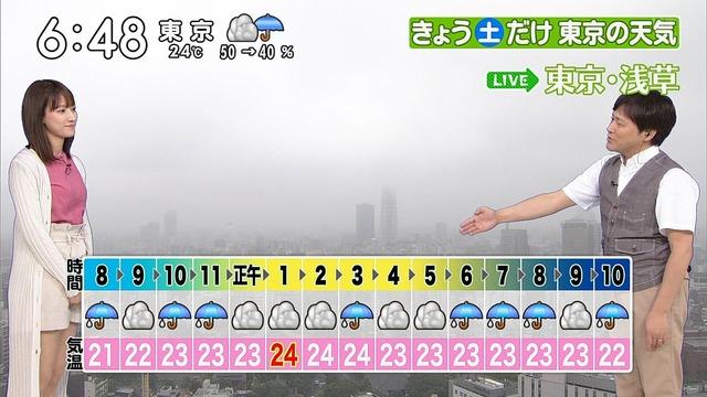 【お宝エロ画像】番組公認でたっぷり見られるお天気お姉さんのモデル美脚wwww 11