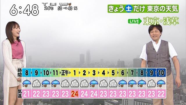 【お宝エロ画像】番組公認でたっぷり見られるお天気お姉さんのモデル美脚wwww 12