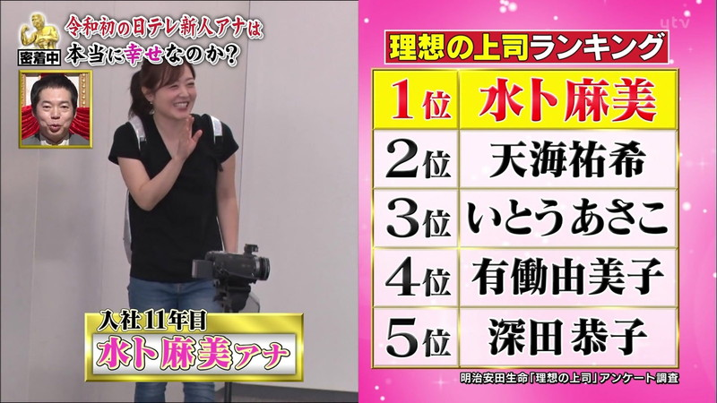 【水卜麻美キャプ画像】日テレ人気女子アナのニット越しオッパイと疑似フェラ! 43