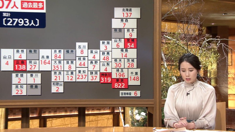 【森川夕貴キャプ画像】疑似フェラ以外にスケスケ衣装まで着てる女子アナwwww 25