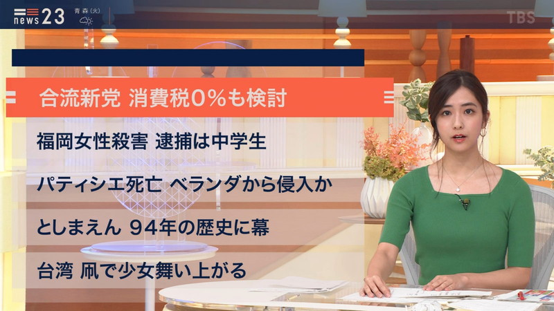 【田村真子キャプ画像】TBS女子アナウンサーのニット越しおっぱい! 54