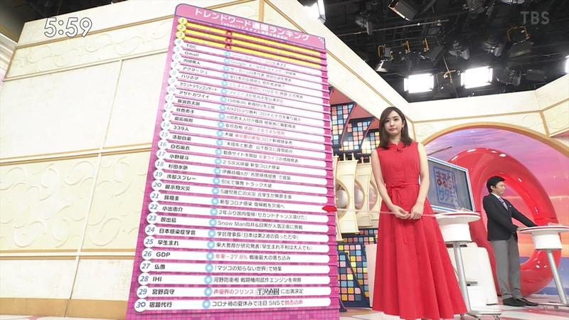 【田村真子キャプ画像】TBS女子アナウンサーのニット越しおっぱい! 61