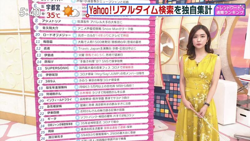 【田村真子キャプ画像】TBS女子アナウンサーのニット越しおっぱい! 75