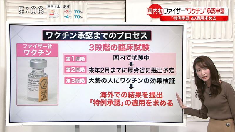 【女子アナキャプ画像】中島芽生さんのニット越しおっぱいや二の腕! 06