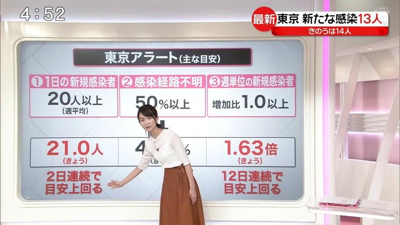 【女子アナキャプ画像】中島芽生さんのニット越しおっぱいや二の腕! 31