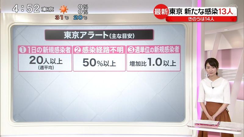 【女子アナキャプ画像】中島芽生さんのニット越しおっぱいや二の腕! 32