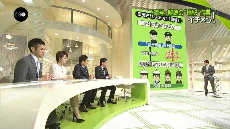 【放送事故画像】日テレ女子アナの久野静香さん太ももを見せたりヤバい表情を画面に晒してしまうwwww 59