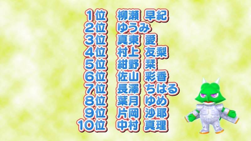 【ぽちゃキャプ画像】人気のポチャドルがランキングで紹介されていたと聞いてwww 26