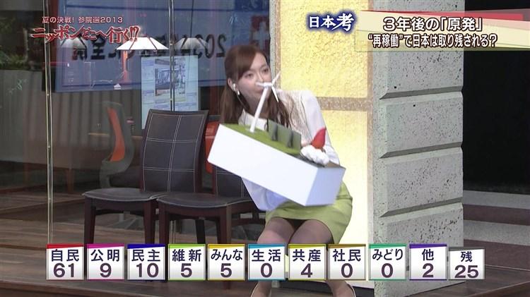 【パンチラキャプ画像】テレビに映ったナイスパンチラアングルw 21