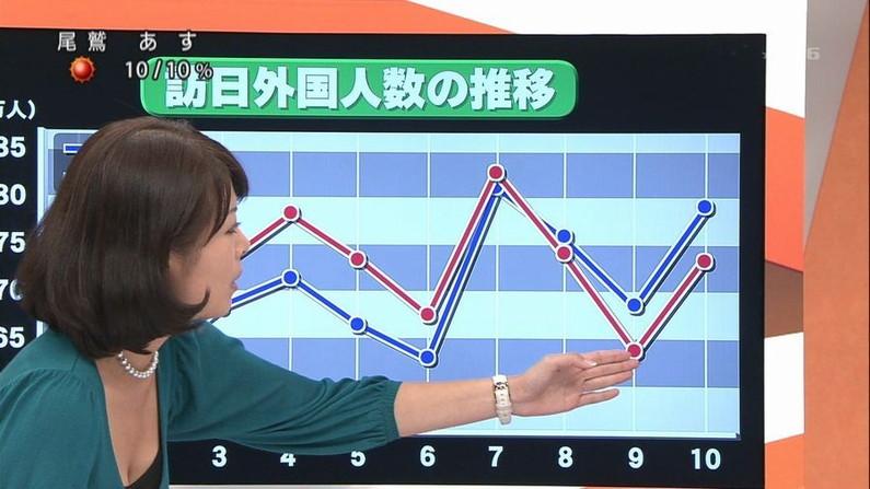 【胸ちらキャプ画像】テレビなのに豪快に谷間見せてくる女性達ww 21