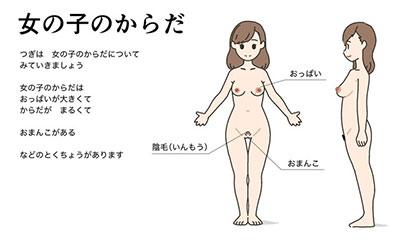 女の子の体の解説がクソ抜ける